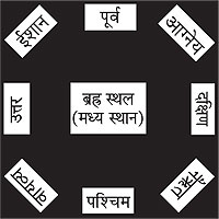 Water Source Drawing in Hindi